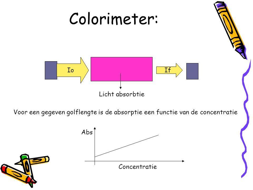 Colorimeter: Io If Voor een gegeven golflengte is de absorptie een functie van de concentratie Licht absorbtie Concentratie Abs