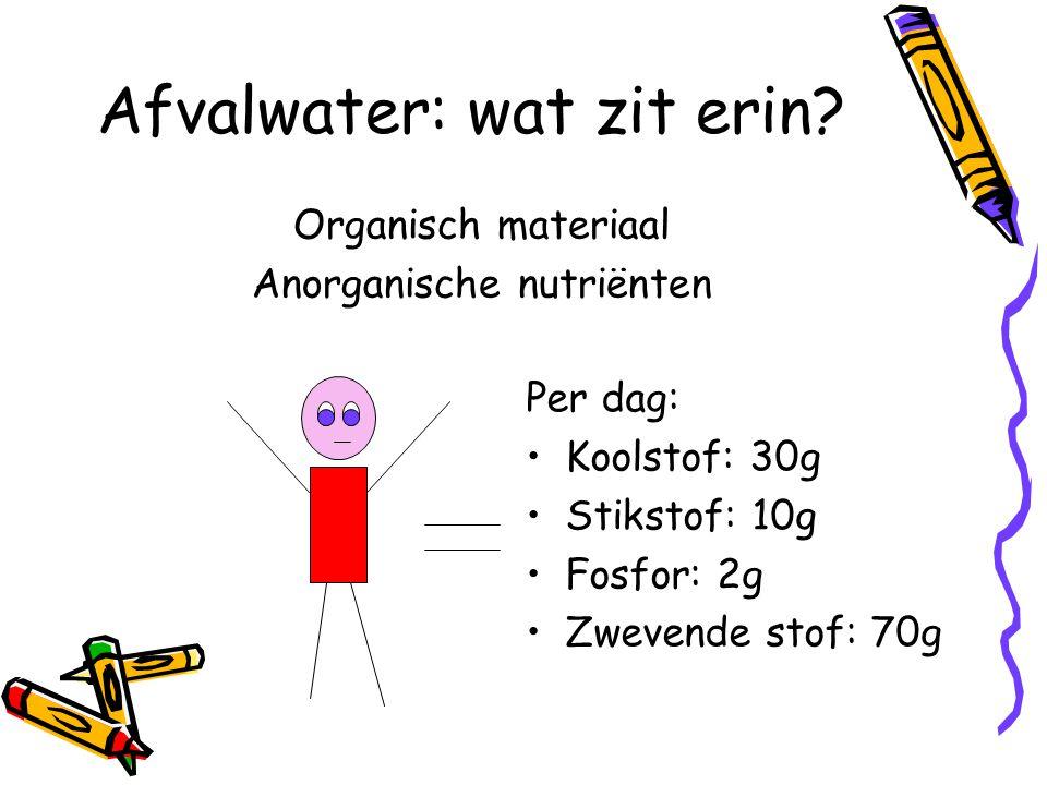 Afvalwater: wat zit erin? Organisch materiaal Anorganische nutriënten Per dag: Koolstof: 30g Stikstof: 10g Fosfor: 2g Zwevende stof: 70g