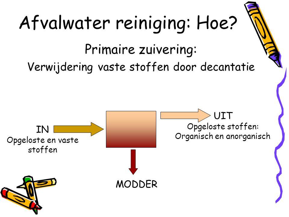 Afvalwater reiniging: Hoe? Primaire zuivering: Verwijdering vaste stoffen door decantatie IN Opgeloste en vaste stoffen UIT Opgeloste stoffen: Organis