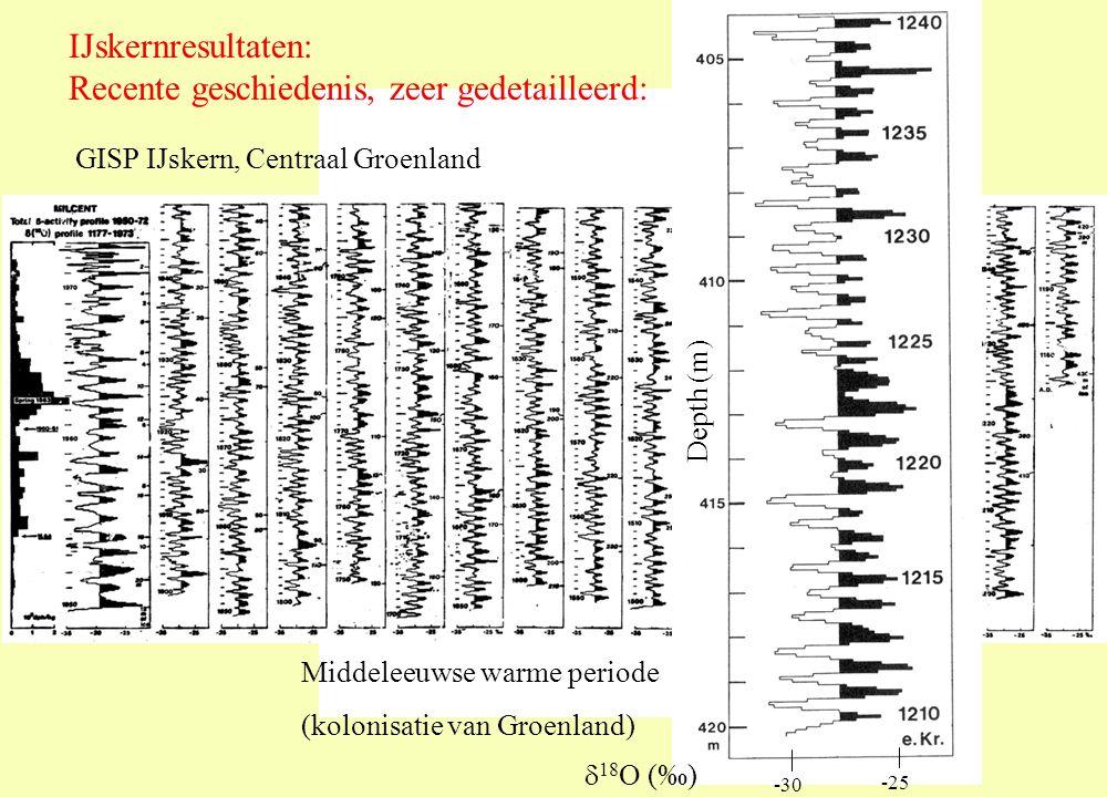 IJskernresultaten: Recente geschiedenis, zeer gedetailleerd: Middeleeuwse warme periode (kolonisatie van Groenland) -30 -25  18 O (‰) Depth (m) GISP IJskern, Centraal Groenland