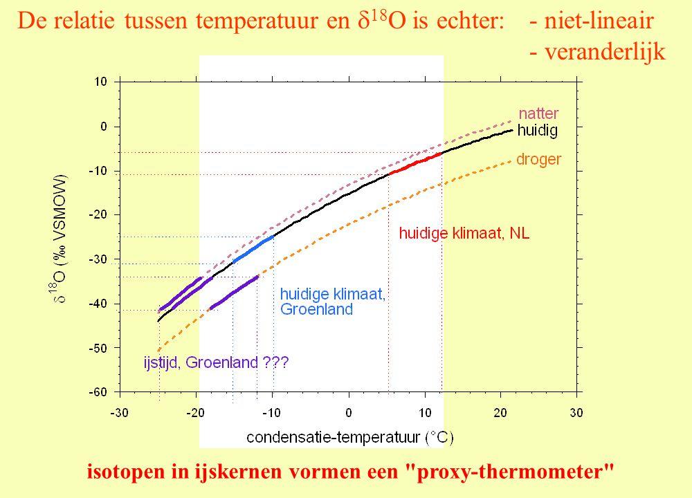 De relatie tussen temperatuur en  18 O is echter:- niet-lineair - veranderlijk isotopen in ijskernen vormen een proxy-thermometer