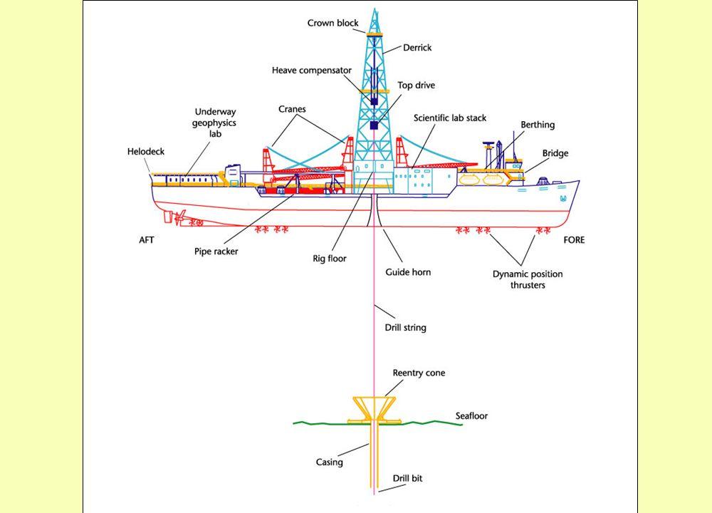 Boren van sediment-kernen op de oceaan-bodem: Boren tot 8000 m diep mogelijk !