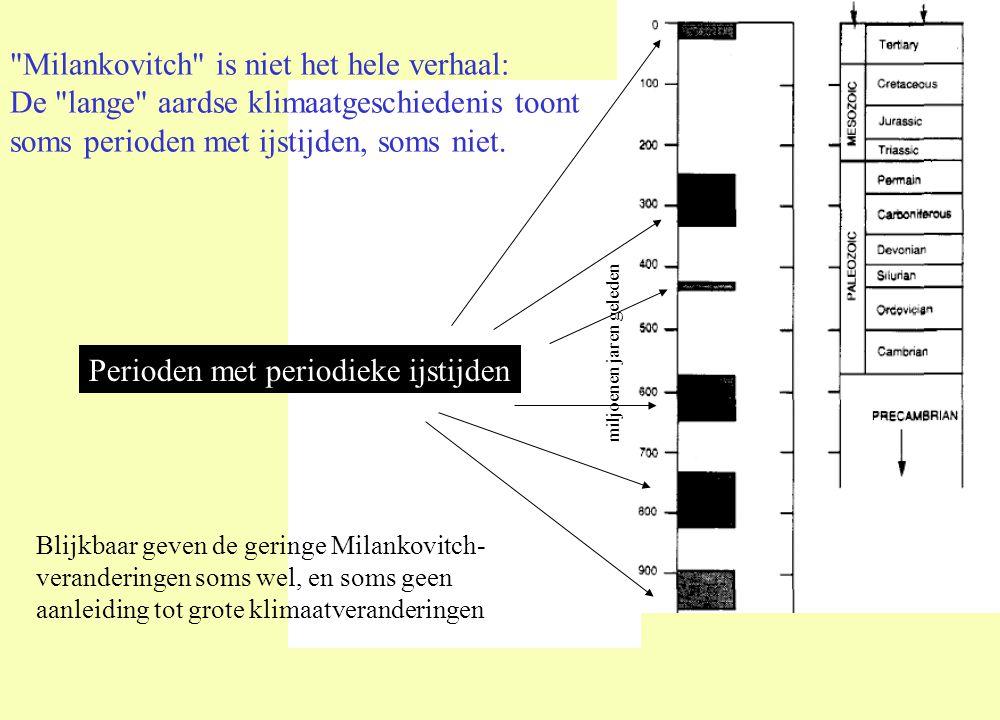 Milankovitch is niet het hele verhaal: De lange aardse klimaatgeschiedenis toont soms perioden met ijstijden, soms niet.