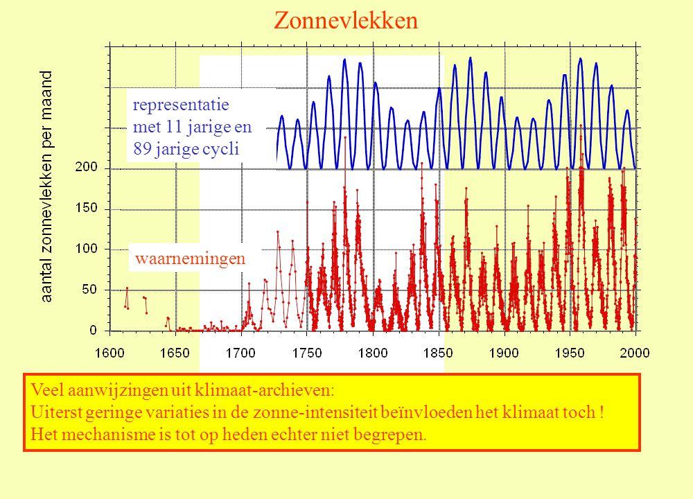 Zonnevlekken waarnemingen representatie met 11 jarige en 89 jarige cycli Veel aanwijzingen uit klimaat-archieven: Uiterst geringe variaties in de zonne-intensiteit beïnvloeden het klimaat toch .