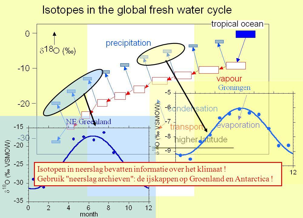 Isotopen in neerslag bevatten informatie over het klimaat .
