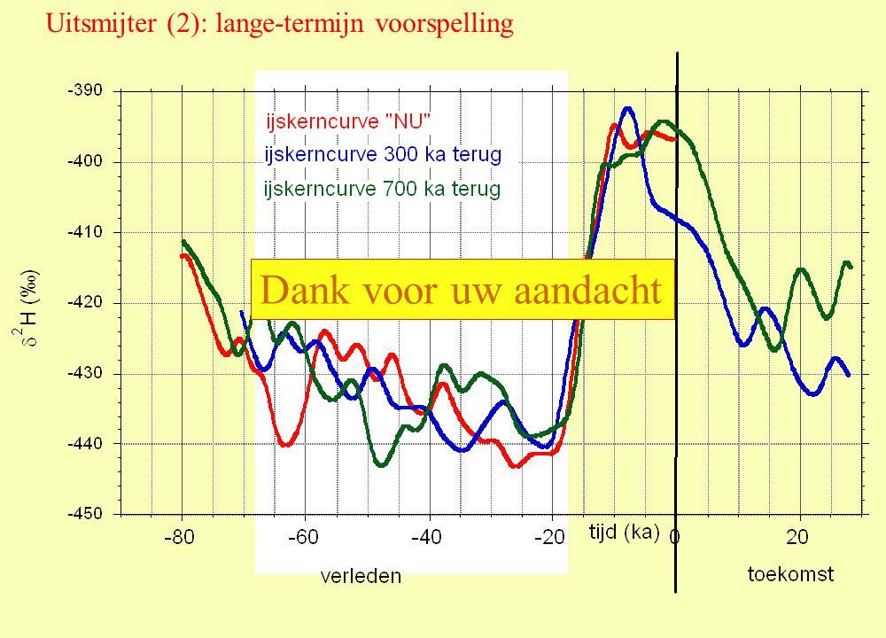 Uitsmijter (2): lange-termijn voorspelling Dank voor uw aandacht