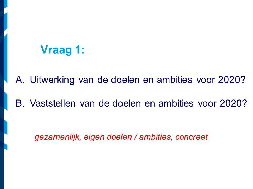 Vraag 1: A.Uitwerking van de doelen en ambities voor 2020? B.Vaststellen van de doelen en ambities voor 2020? gezamenlijk, eigen doelen / ambities, co