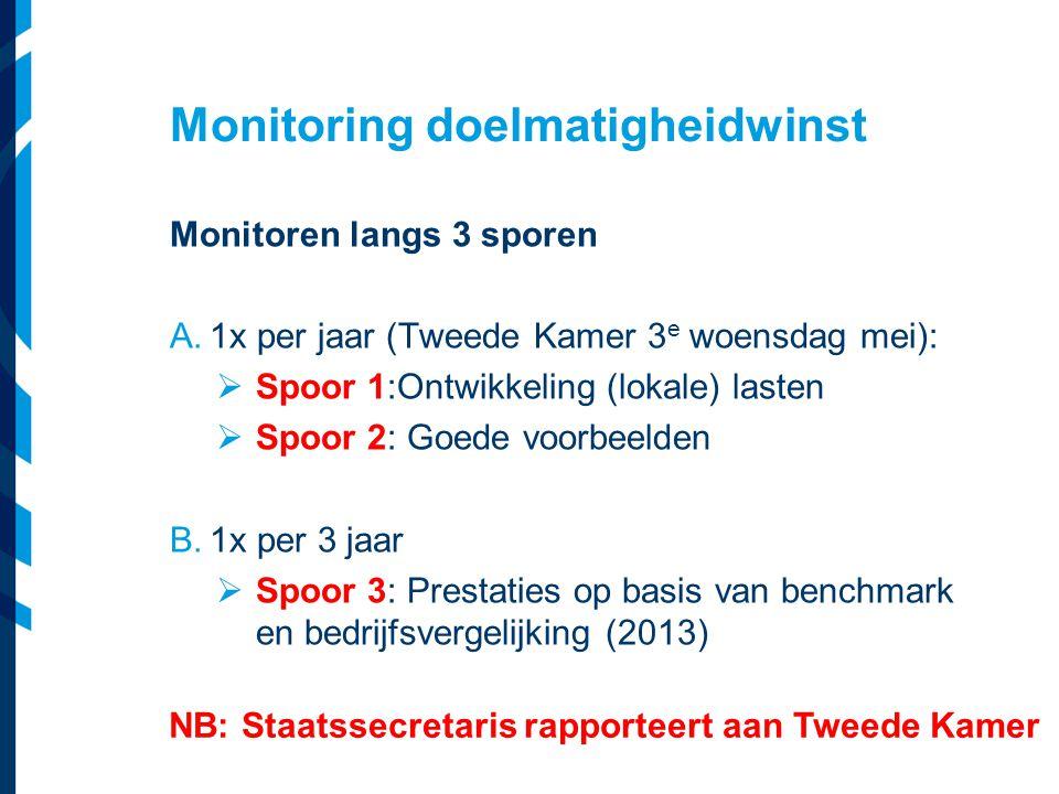 Monitoring doelmatigheidwinst Monitoren langs 3 sporen A.1x per jaar (Tweede Kamer 3 e woensdag mei):  Spoor 1:Ontwikkeling (lokale) lasten  Spoor 2