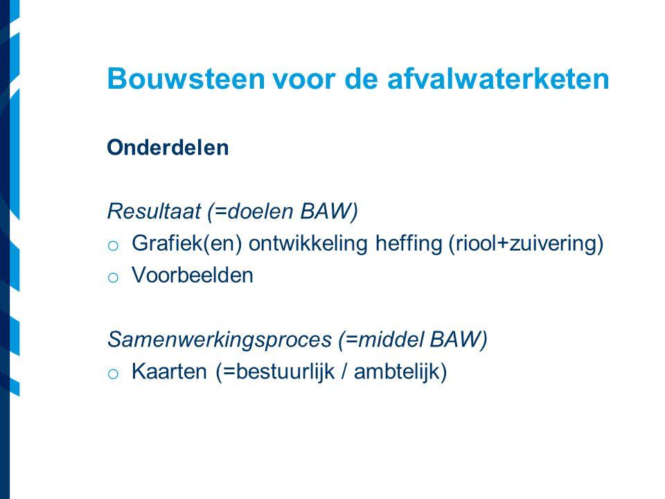 Bouwsteen voor de afvalwaterketen Onderdelen Resultaat (=doelen BAW) o Grafiek(en) ontwikkeling heffing (riool+zuivering) o Voorbeelden Samenwerkingsp