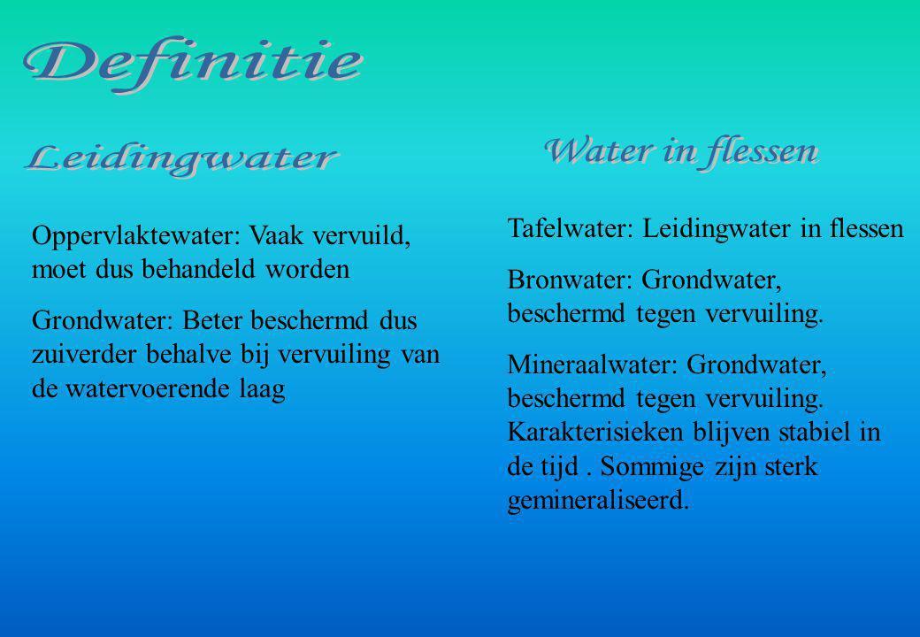 Wateronderzoekers : leerlingen van 5TQB - Institut des Filles de Marie