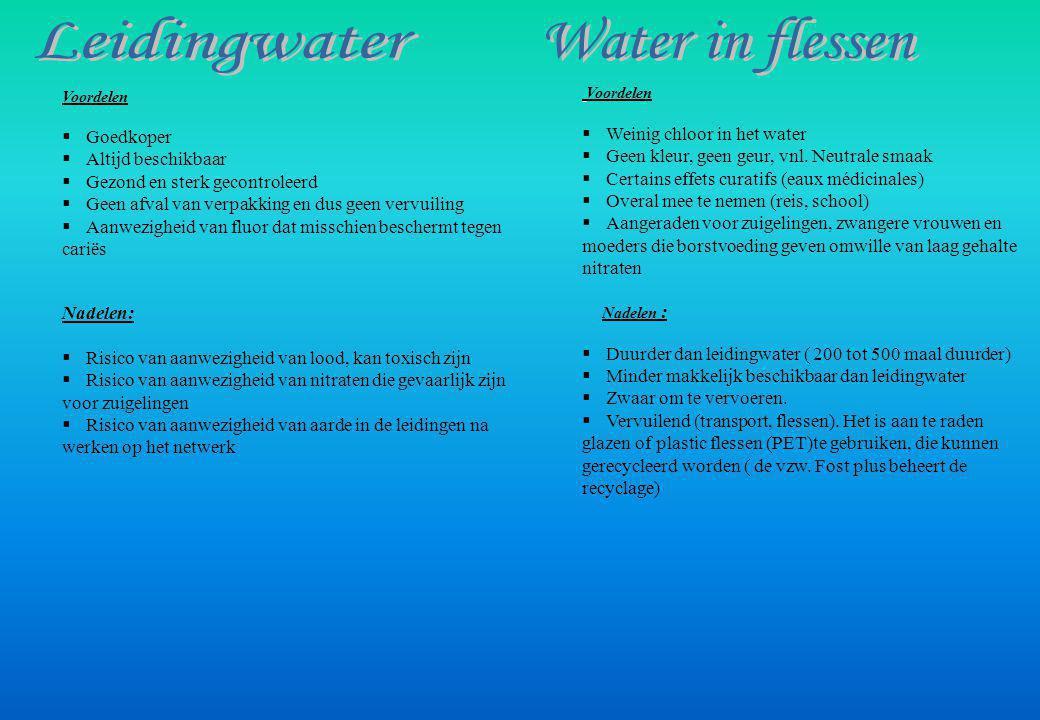 De prijs van leidingwater is afhankelijk van de plats en de distributie- maatschappij. Gemiddelde prijs: 0,0022 € per liter 2,2 € per m3 De prijs van
