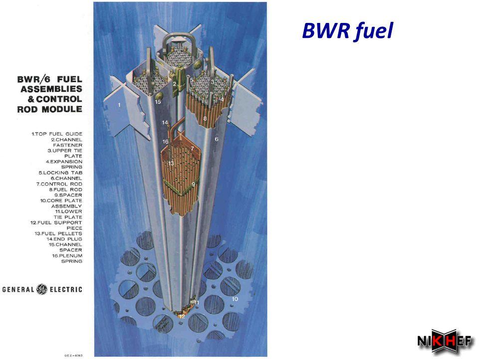 BWR fuel Najaar 2007