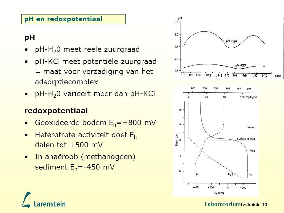 Laboratorium techniek 10 pH en redoxpotentiaal pH pH-H 2 0 meet reële zuurgraad pH-KCl meet potentiële zuurgraad = maat voor verzadiging van het adsor