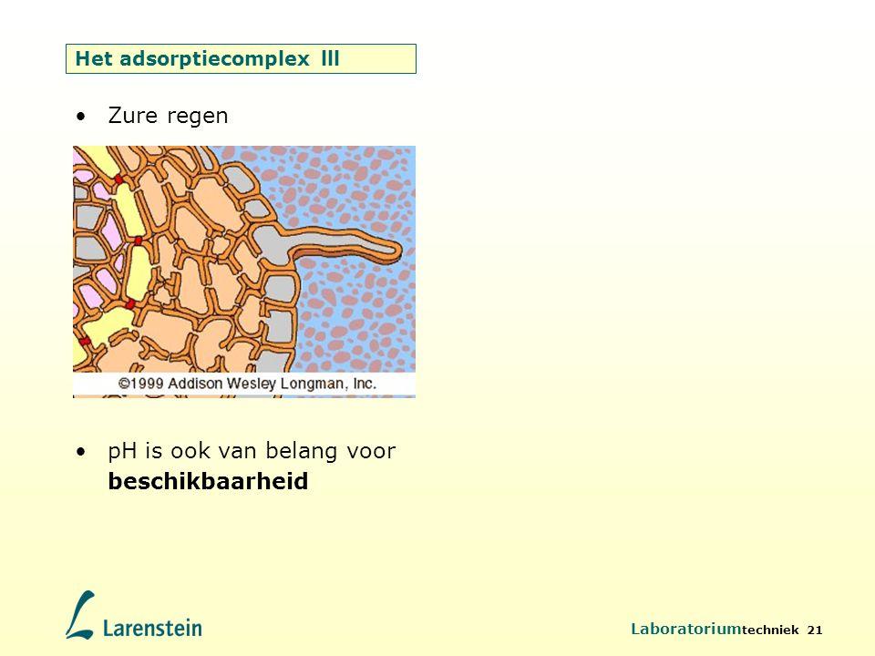 Laboratorium techniek 21 Het adsorptiecomplex lll Zure regen pH is ook van belang voor beschikbaarheid