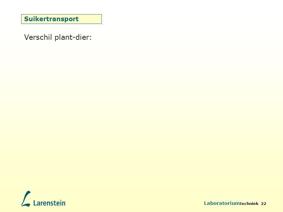 Laboratorium techniek 22 Suikertransport Verschil plant-dier: