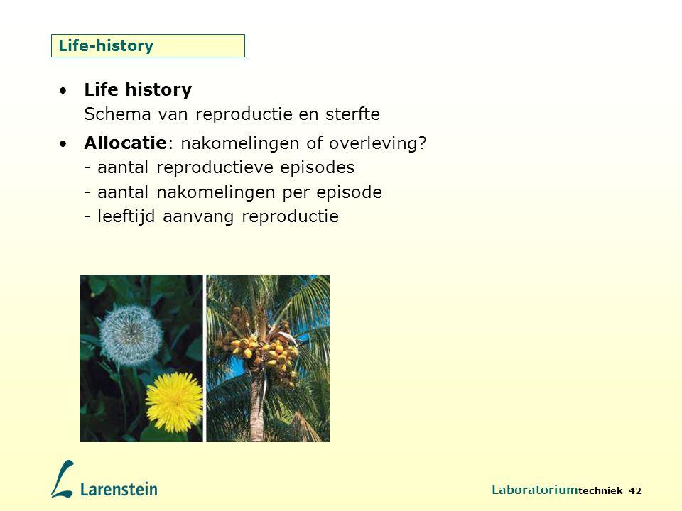 Laboratorium techniek 42 Life-history Life history Schema van reproductie en sterfte Allocatie: nakomelingen of overleving? - aantal reproductieve epi