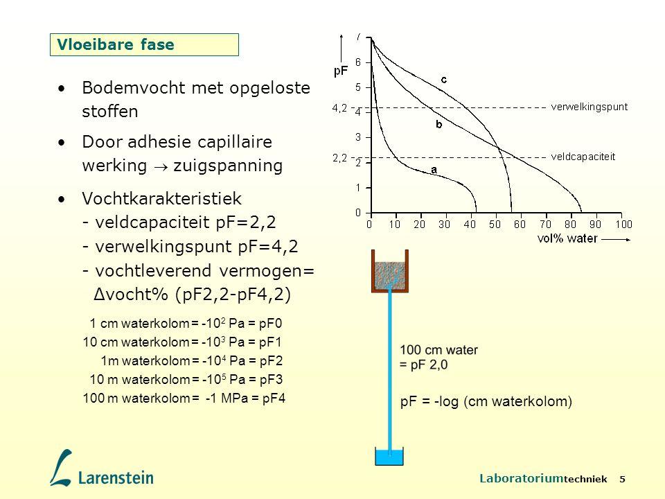 Laboratorium techniek 5 Vloeibare fase Vochtkarakteristiek - veldcapaciteit pF=2,2 - verwelkingspunt pF=4,2 - vochtleverend vermogen= Δvocht% (pF2,2-p