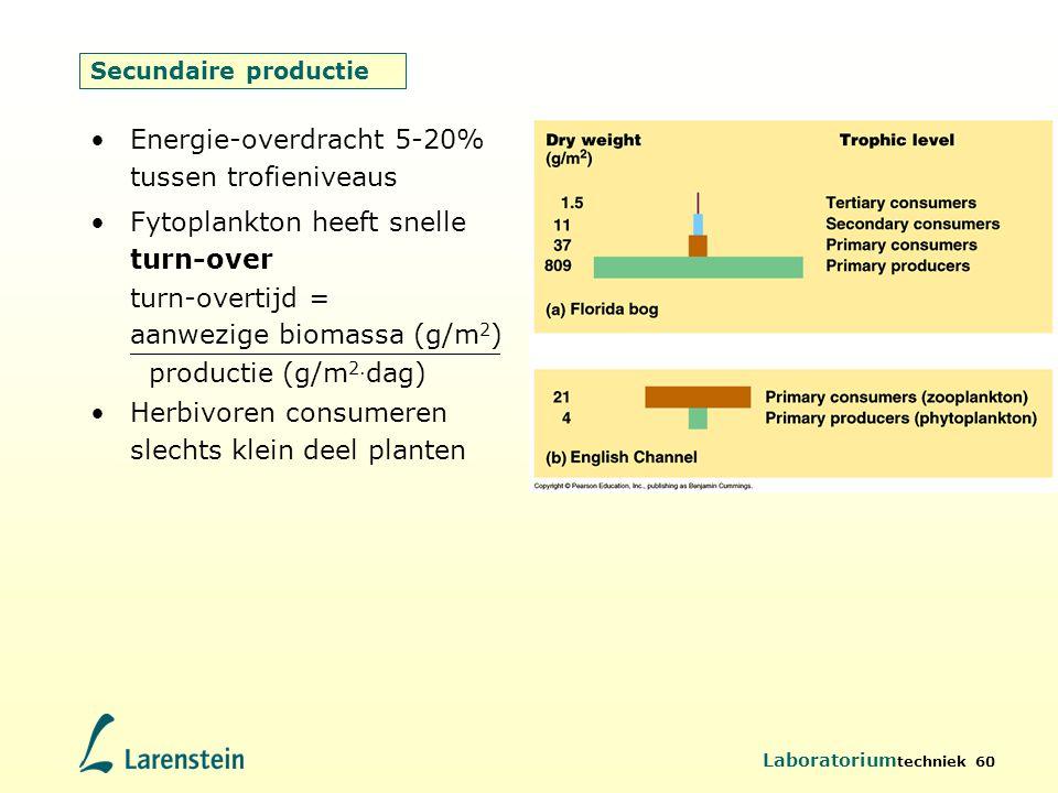 Laboratorium techniek 60 Secundaire productie Energie-overdracht 5-20% tussen trofieniveaus Fytoplankton heeft snelle turn-over turn-overtijd = aanwez