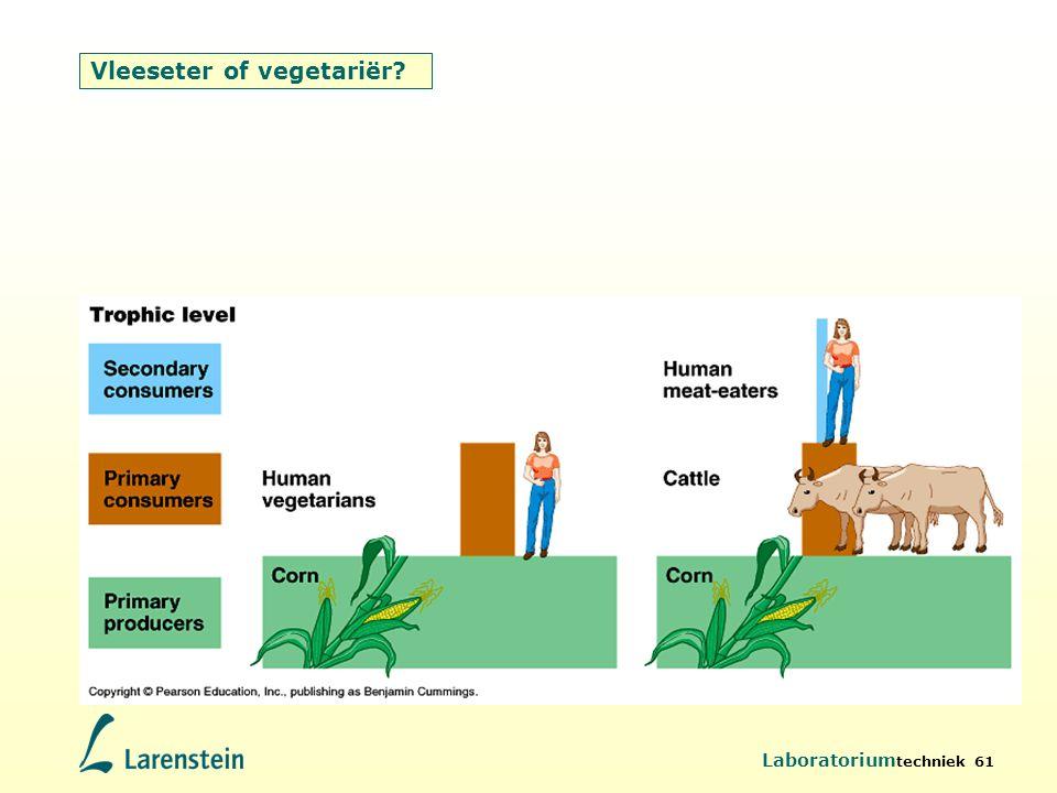 Laboratorium techniek 61 Vleeseter of vegetariër?