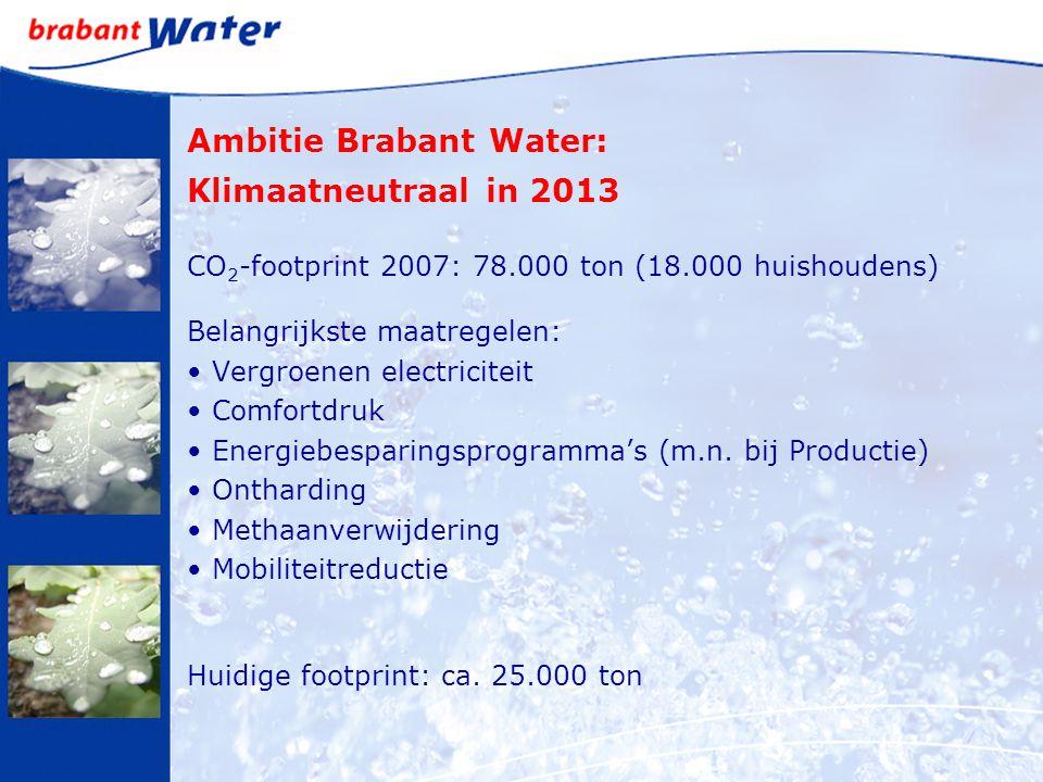 Ambitie Brabant Water: Klimaatneutraal in 2013 CO 2 -footprint 2007: 78.000 ton (18.000 huishoudens) Belangrijkste maatregelen: Vergroenen electriciteit Comfortdruk Energiebesparingsprogramma's (m.n.