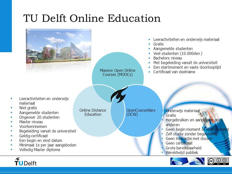 TU Delft Online Education Massive Open Online Courses (MOOCs) OpenCourseWare (OCW) Online Distance Education Leeractiviteiten en onderwijs materiaal G