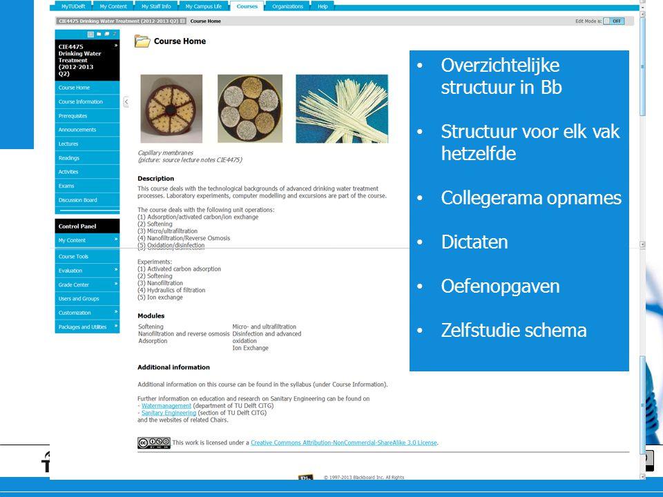 Blackboard Overzichtelijke structuur in Bb Structuur voor elk vak hetzelfde Collegerama opnames Dictaten Oefenopgaven Zelfstudie schema