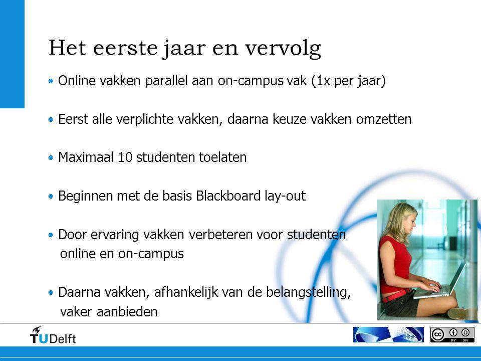 Het eerste jaar en vervolg Online vakken parallel aan on-campus vak (1x per jaar) Eerst alle verplichte vakken, daarna keuze vakken omzetten Maximaal