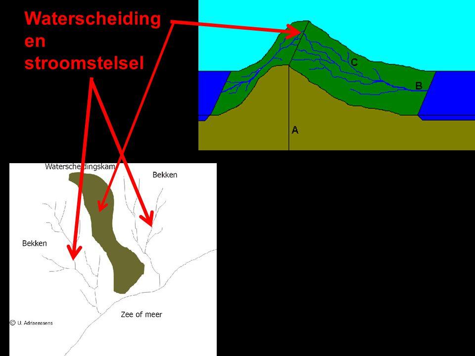 Waterscheiding en stroomstelsel