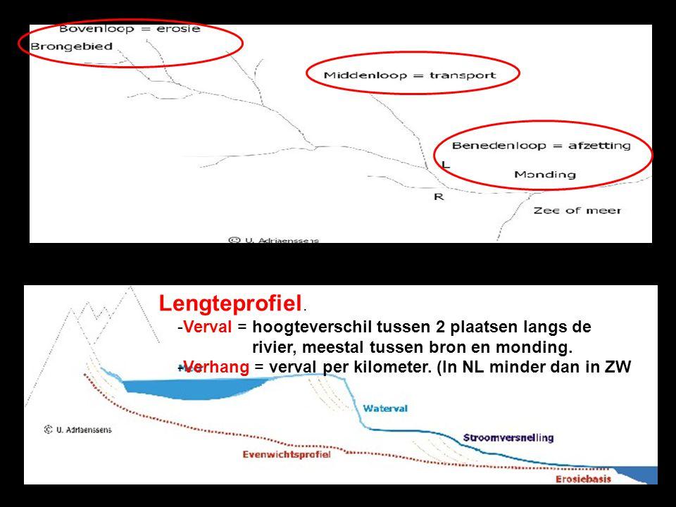 Lengteprofiel. -Verval = hoogteverschil tussen 2 plaatsen langs de rivier, meestal tussen bron en monding. -Verhang = verval per kilometer. (In NL min