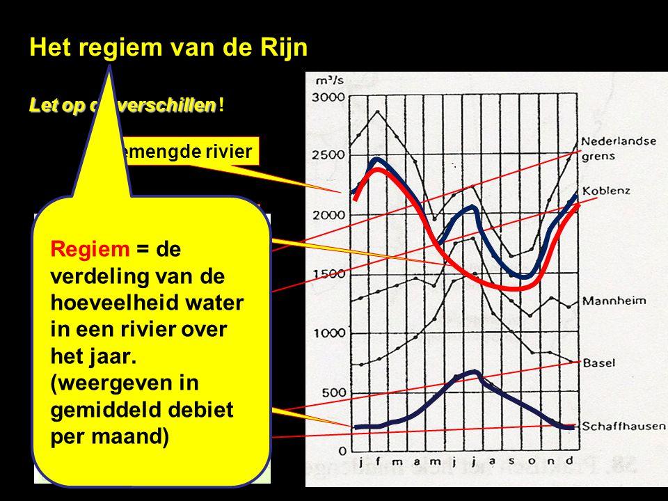 Het regiem van de Rijn Let op de verschillen Let op de verschillen ! Smeltwaterrivier Gemengde rivier Regen rivier Regiem = de verdeling van de hoevee