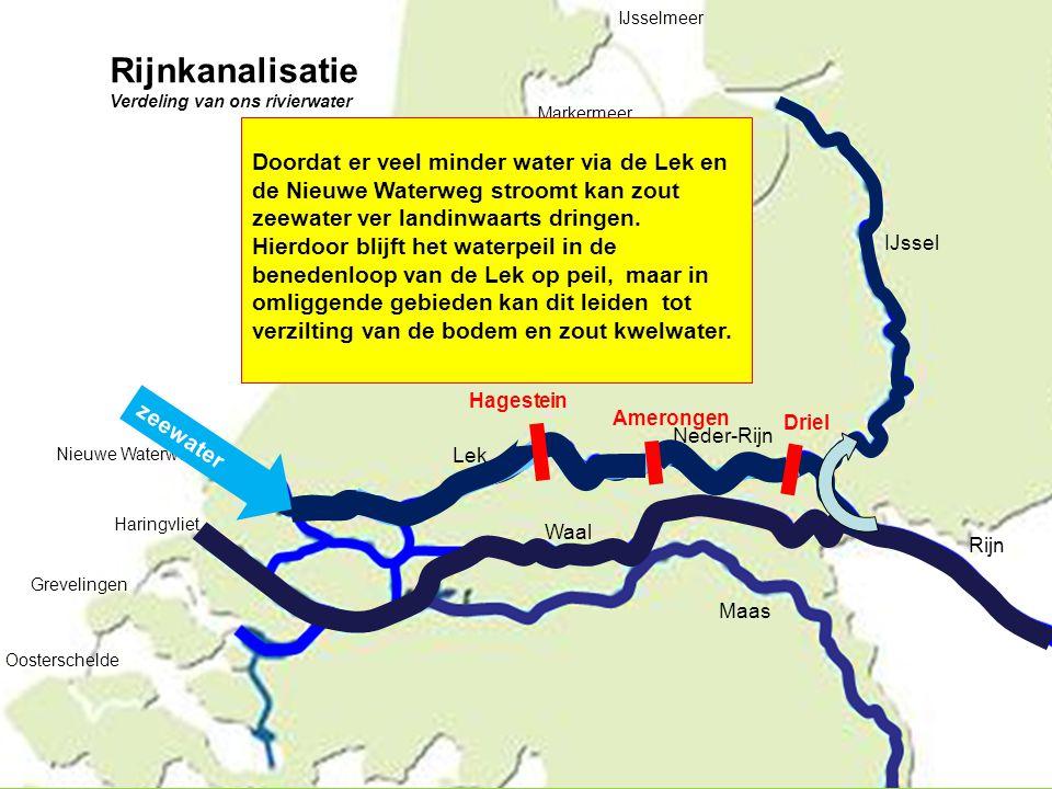 IJssel Rijn Maas Neder-Rijn Lek Waal Nieuwe Waterweg Haringvliet Grevelingen Oosterschelde IJsselmeer Markermeer Als gevolg daarvan zou het waterpeil
