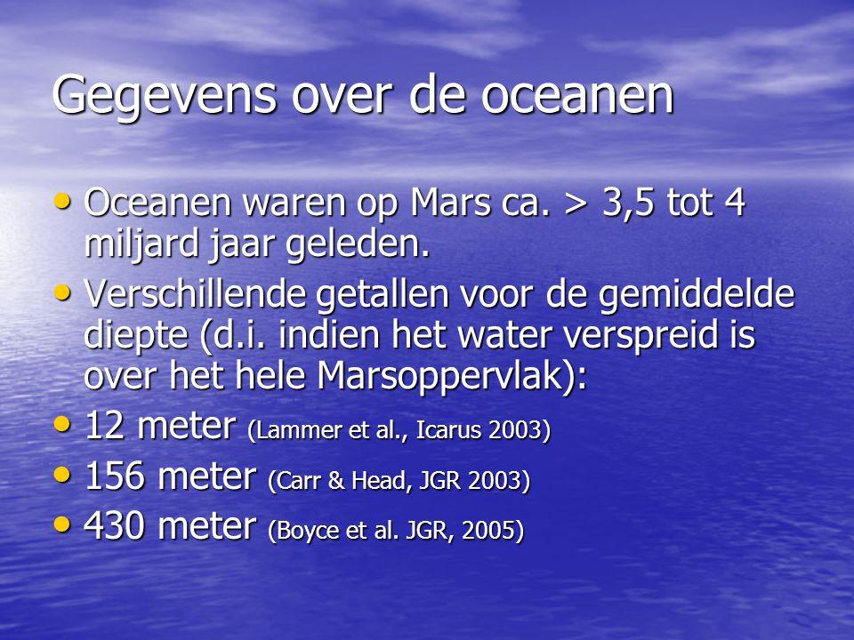 Gegevens over de oceanen Oceanen waren op Mars ca. > 3,5 tot 4 miljard jaar geleden. Oceanen waren op Mars ca. > 3,5 tot 4 miljard jaar geleden. Versc