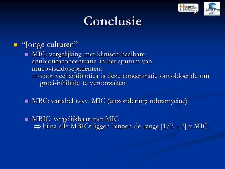 """Conclusie """" Jonge culturen"""" """" Jonge culturen"""" MIC: vergelijking met klinisch haalbare antibioticaconcentratie in het sputum van mucoviscidosepatiënten"""