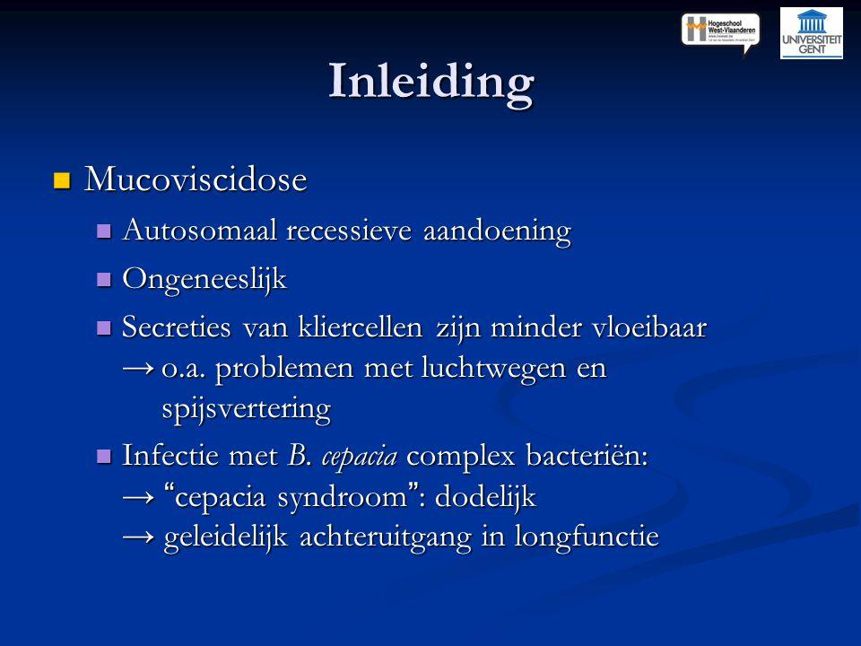 Inleiding Mucoviscidose Mucoviscidose Autosomaal recessieve aandoening Autosomaal recessieve aandoening Ongeneeslijk Ongeneeslijk Secreties van klierc