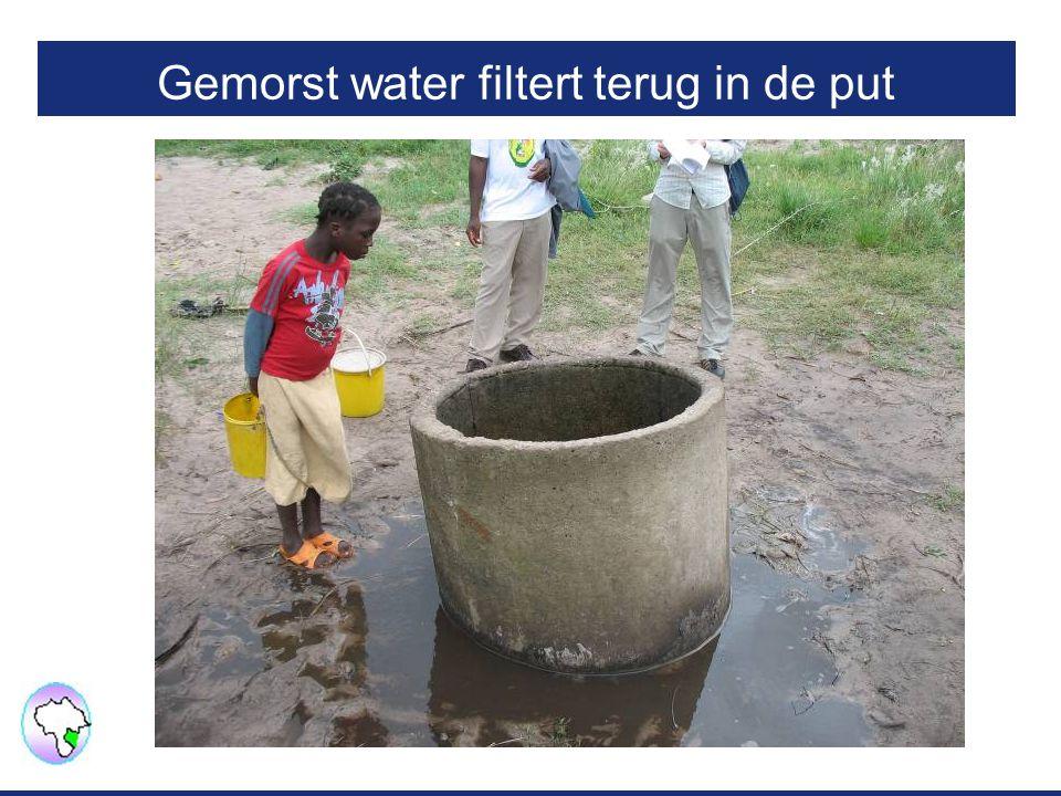 Gemorst water filtert terug in de put