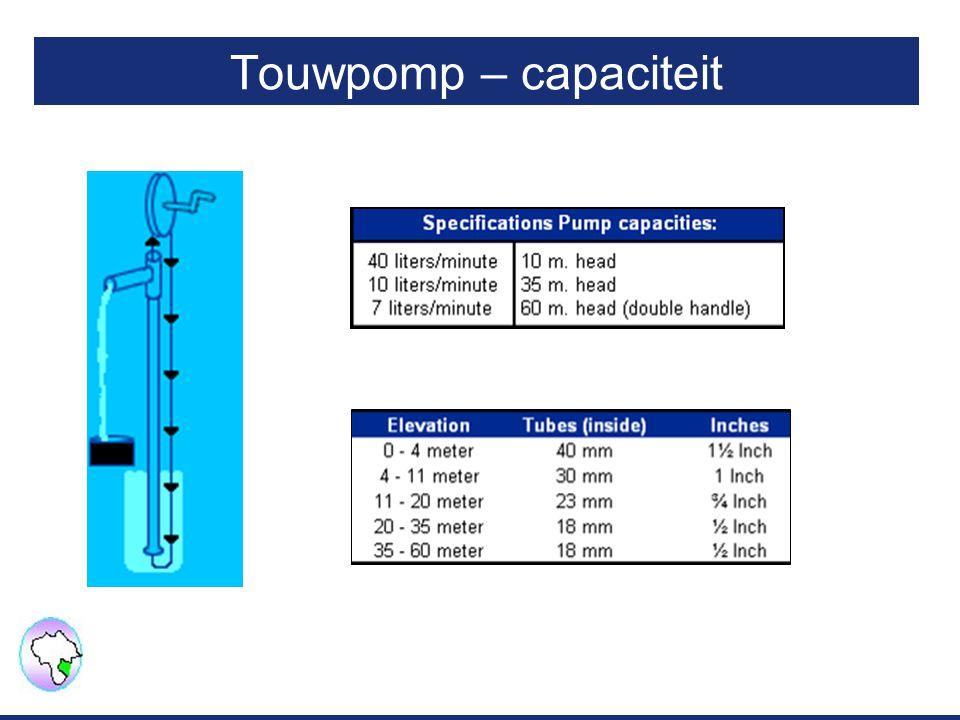 Touwpomp – capaciteit