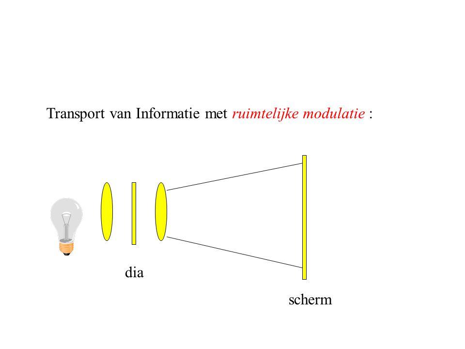 Transport van Informatie met ruimtelijke modulatie : dia scherm