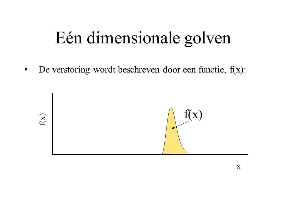 Eén dimensionale golven De verstoring wordt beschreven door een functie, f(x): x f(x)