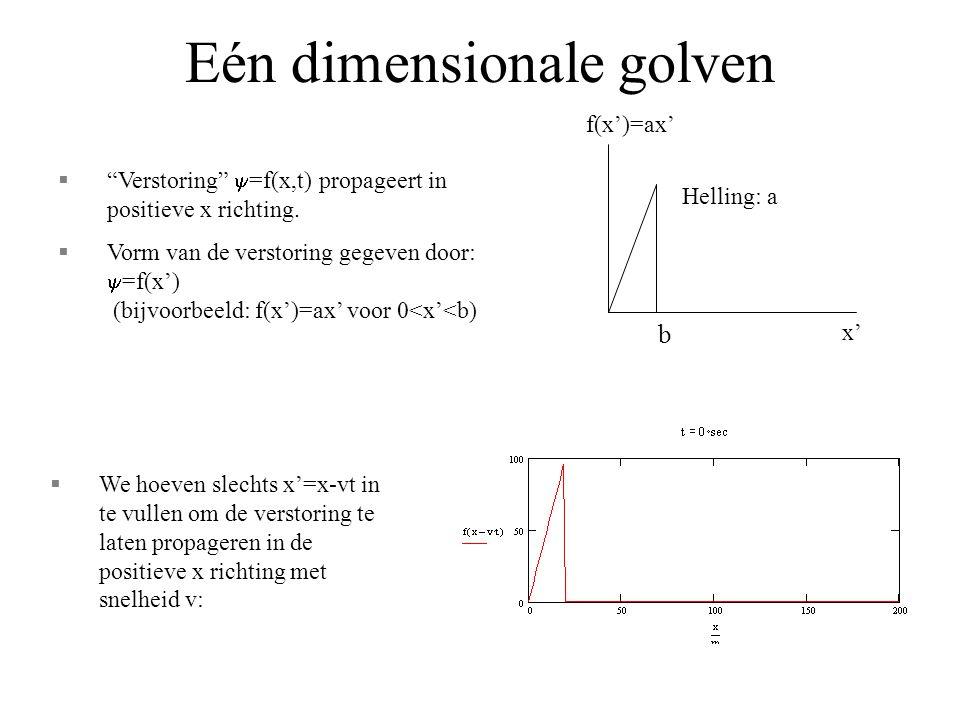 Eén dimensionale golven  Verstoring  =f(x,t) propageert in positieve x richting.
