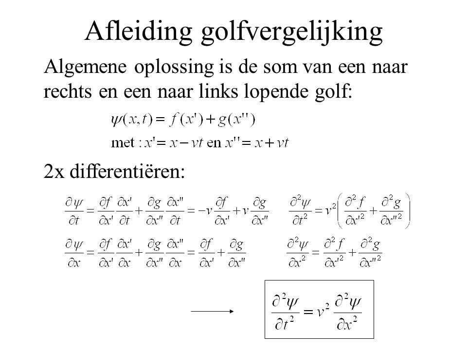 Afleiding golfvergelijking Algemene oplossing is de som van een naar rechts en een naar links lopende golf: 2x differentiëren: