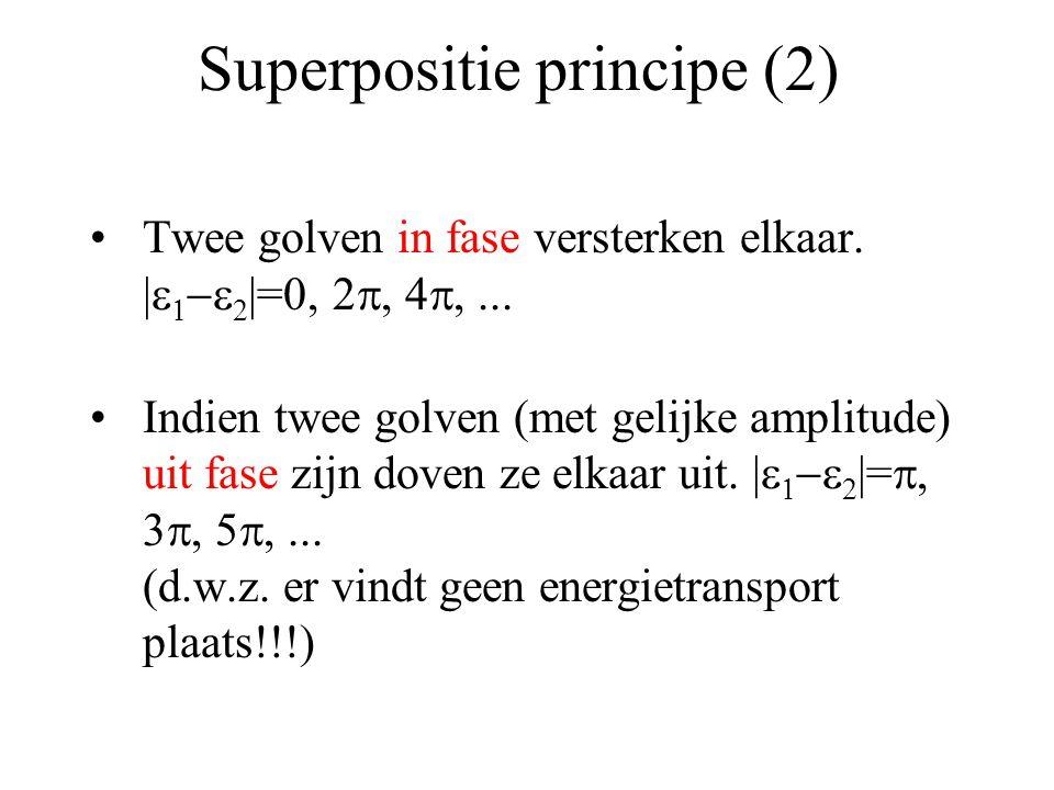 Superpositie principe (2) Twee golven in fase versterken elkaar.