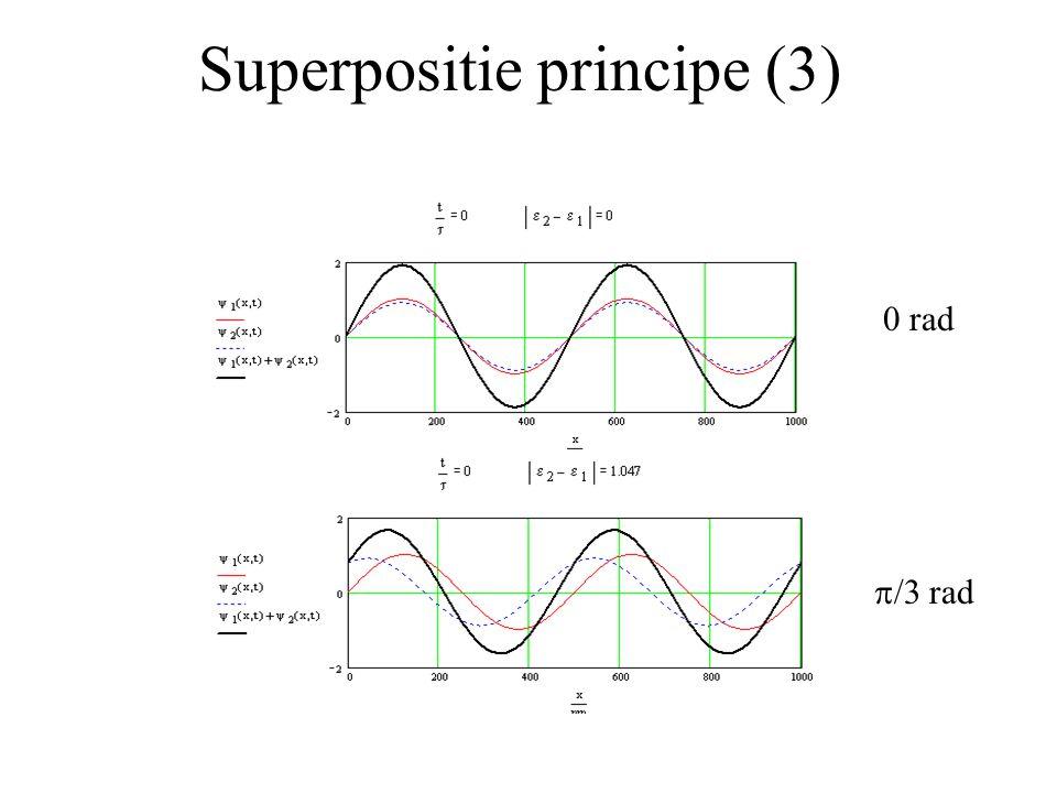 Superpositie principe (3) 0 rad  /3 rad