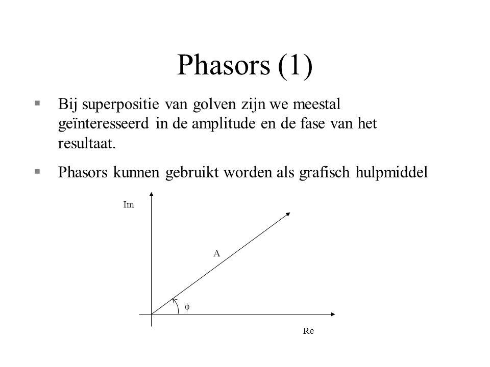 Phasors (1) §Bij superpositie van golven zijn we meestal geïnteresseerd in de amplitude en de fase van het resultaat.