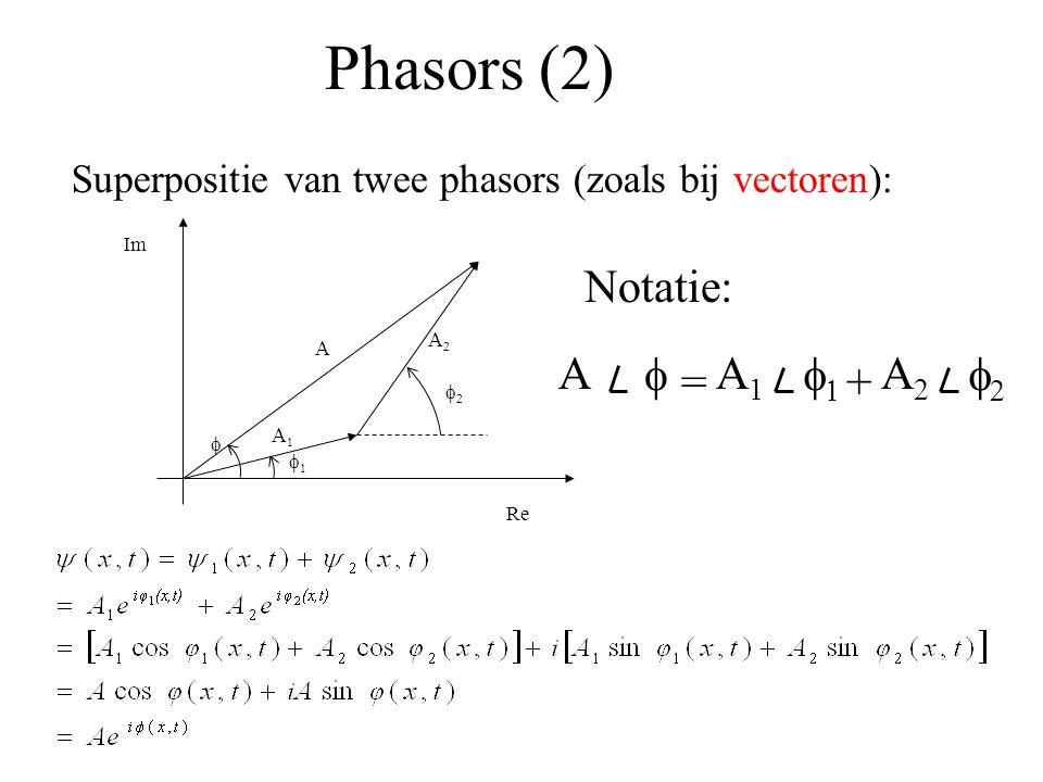Phasors (2) Superpositie van twee phasors (zoals bij vectoren):       Im Re A  A1A1   A2A2   =+ Notatie: