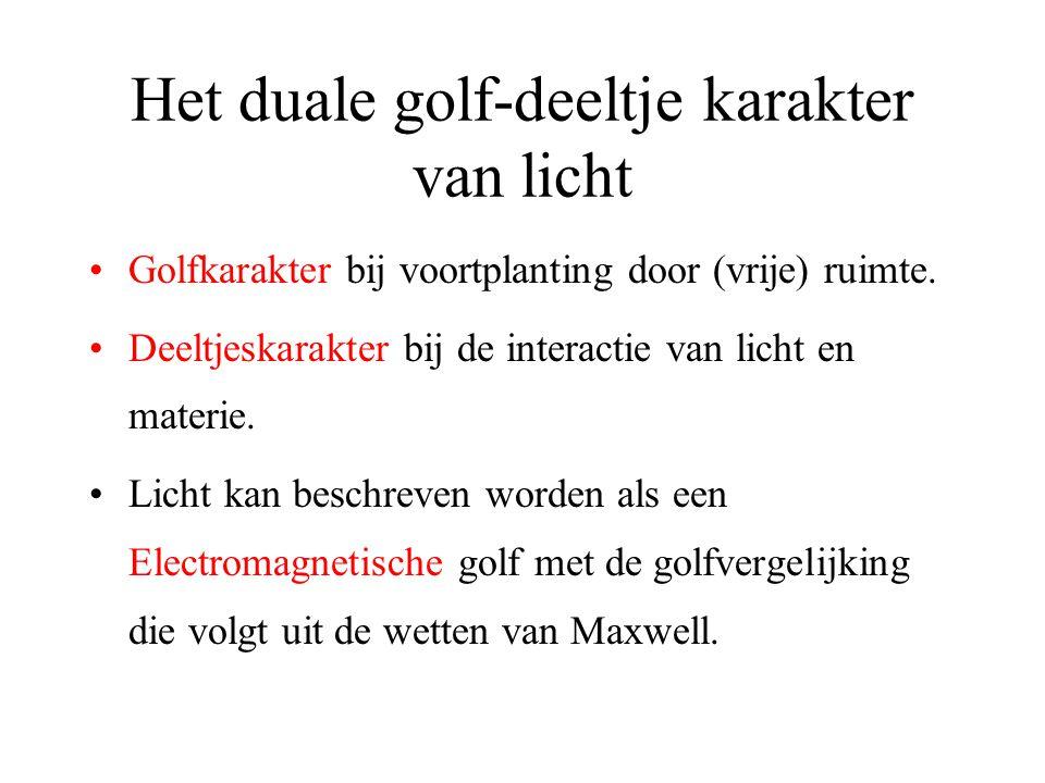 Het duale golf-deeltje karakter van licht Golfkarakter bij voortplanting door (vrije) ruimte.