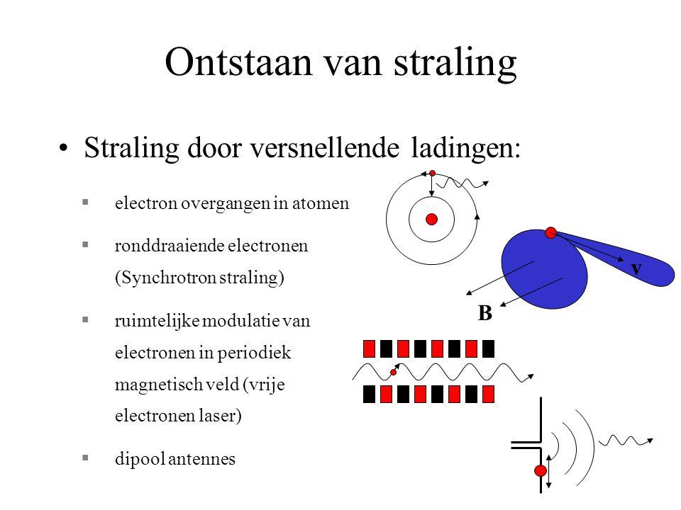 Ontstaan van straling Straling door versnellende ladingen: §electron overgangen in atomen §ronddraaiende electronen (Synchrotron straling) §ruimtelijke modulatie van electronen in periodiek magnetisch veld (vrije electronen laser) §dipool antennes B v