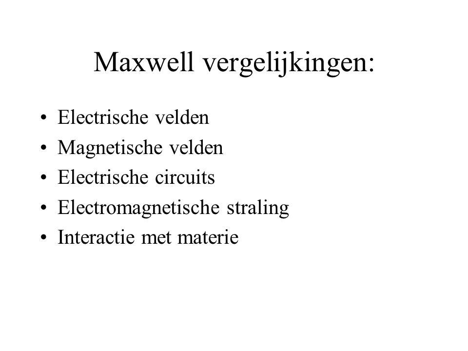 Maxwell vergelijkingen: Electrische velden Magnetische velden Electrische circuits Electromagnetische straling Interactie met materie