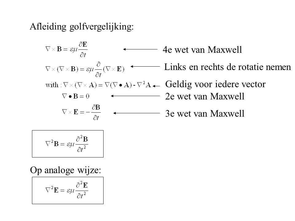 Afleiding golfvergelijking: Op analoge wijze: 4e wet van Maxwell Links en rechts de rotatie nemen Geldig voor iedere vector 2e wet van Maxwell 3e wet van Maxwell