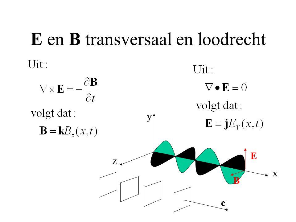 E en B transversaal en loodrecht y z x E B c