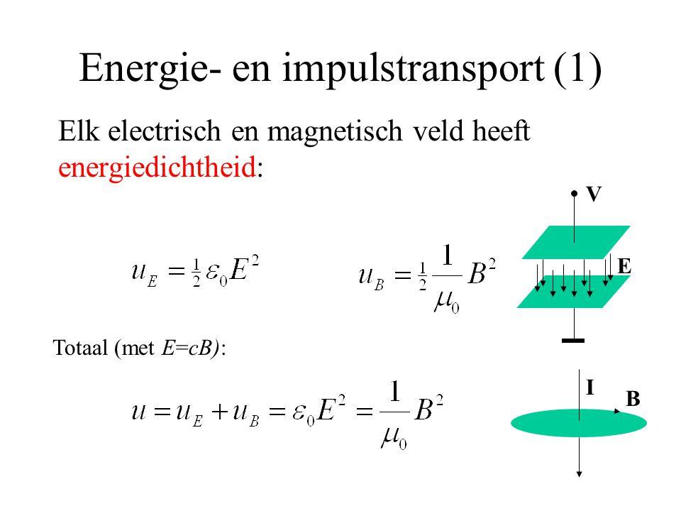 Energie- en impulstransport (1) Elk electrisch en magnetisch veld heeft energiedichtheid: Totaal (met E=cB): E I B V